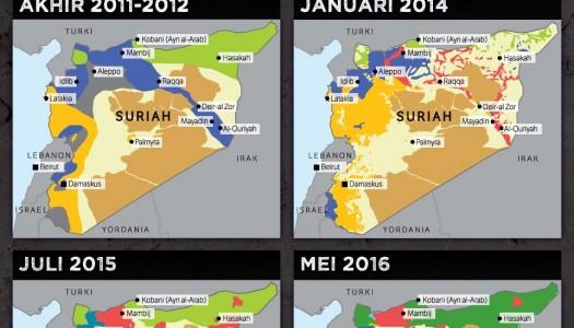 Konflik Berdarah Suriah, Pengungsi, dan Kepentingan Politik Internasional